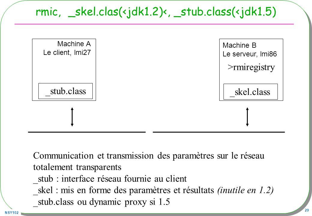rmic, _skel.clas(<jdk1.2)<, _stub.class(<jdk1.5)