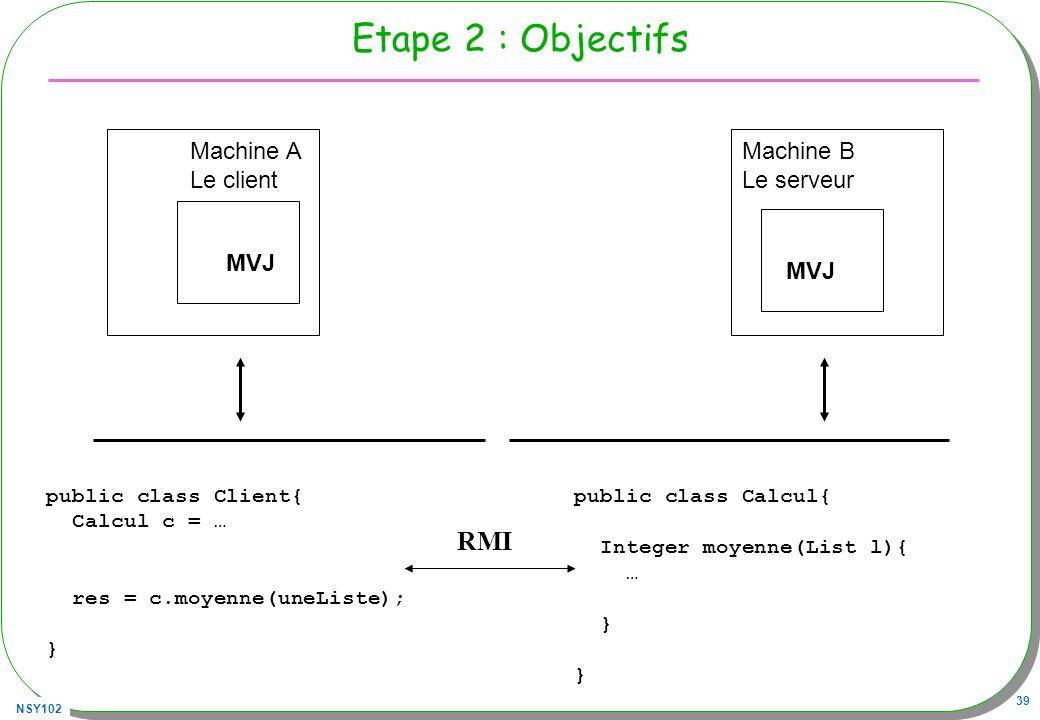 Etape 2 : Objectifs RMI Machine A Le client Machine B Le serveur MVJ
