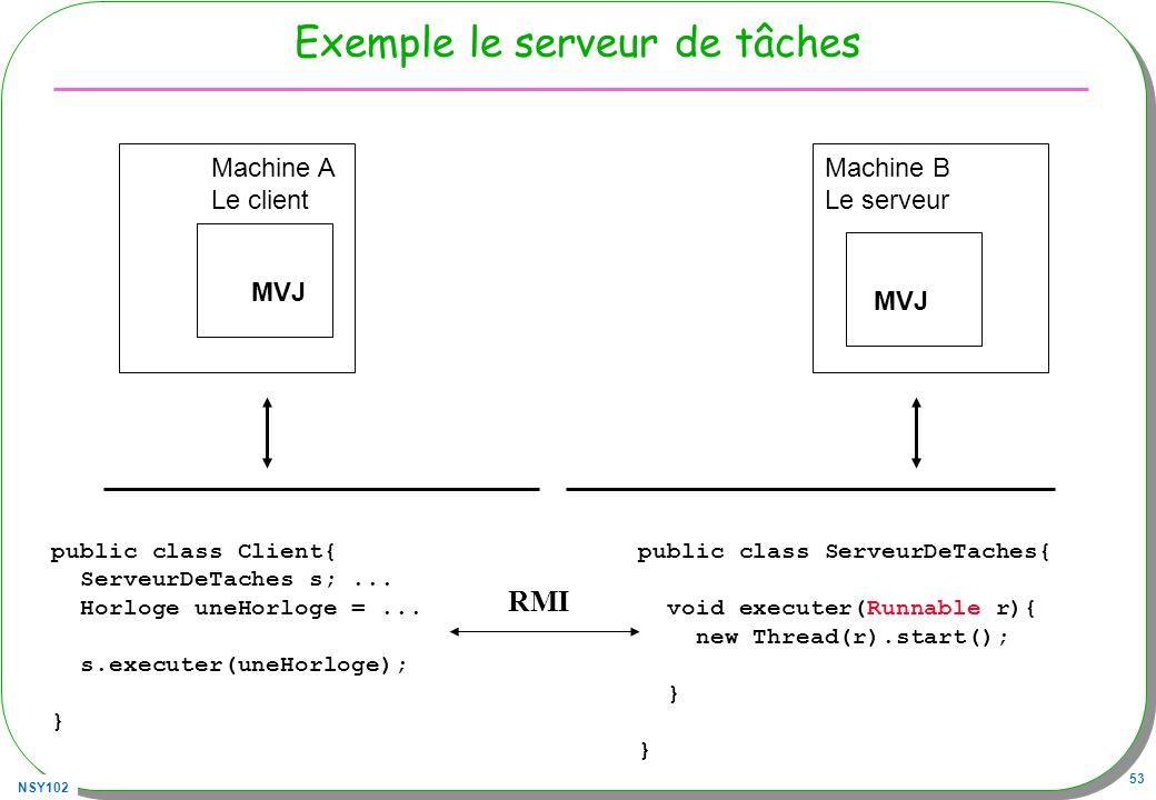 Exemple le serveur de tâches