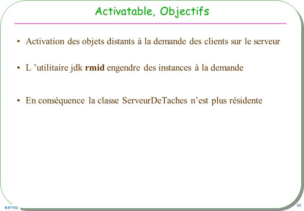 Activatable, Objectifs