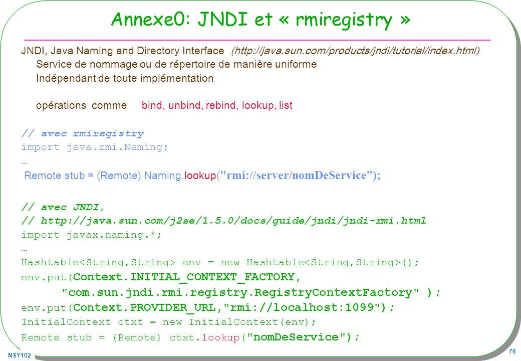 Annexe0: JNDI et « rmiregistry »