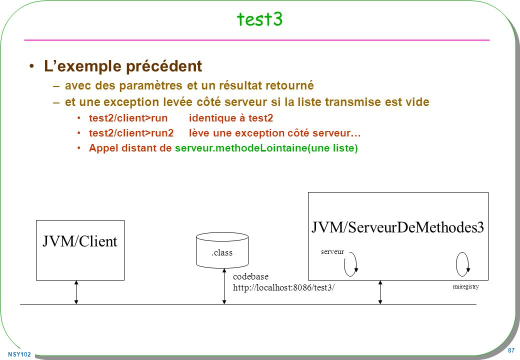 JVM/ServeurDeMethodes3