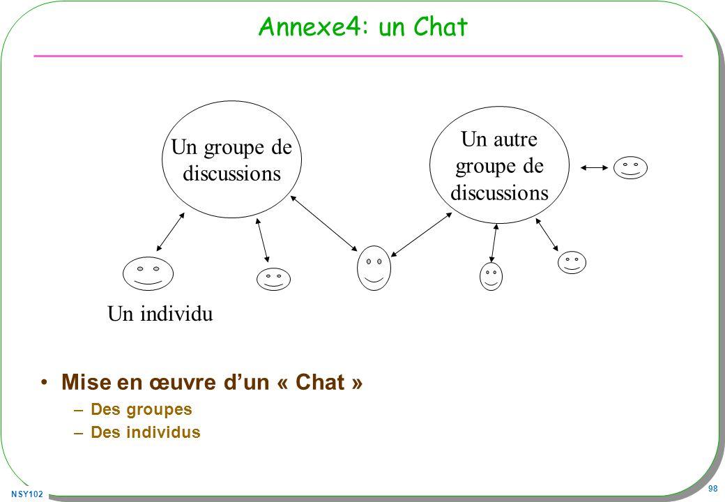 Annexe4: un Chat Un groupe de Un autre discussions groupe de