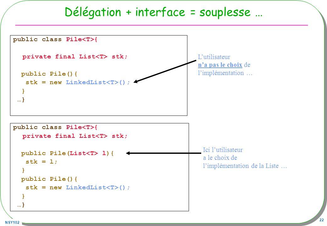 Délégation + interface = souplesse …