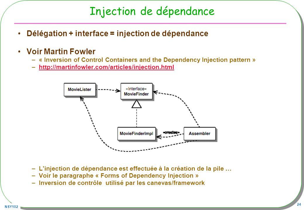 Injection de dépendance