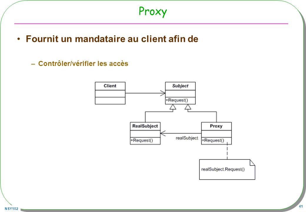 Proxy Fournit un mandataire au client afin de