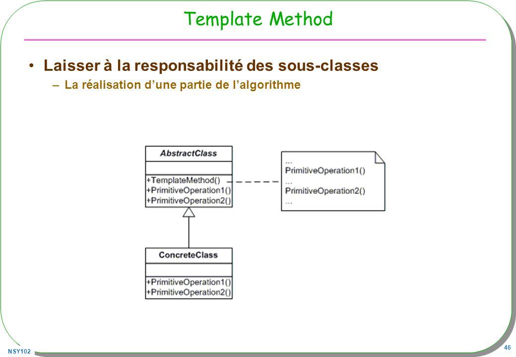 Template Method Laisser à la responsabilité des sous-classes