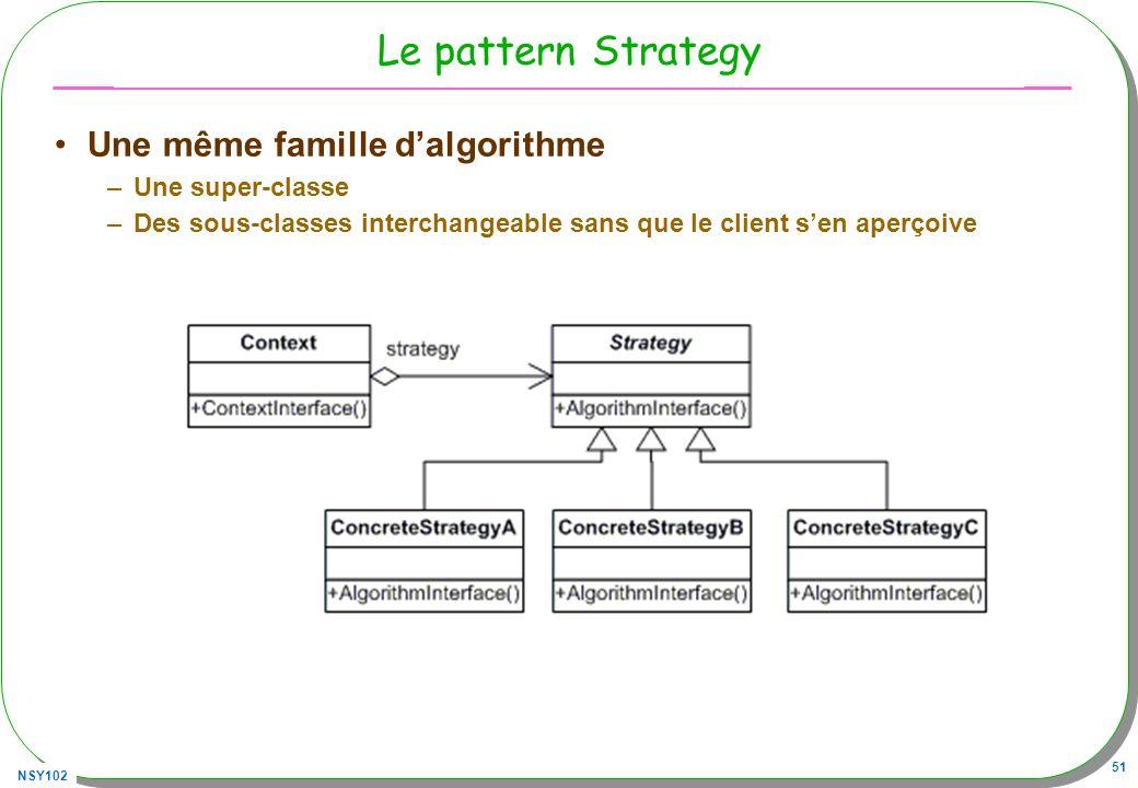 Le pattern Strategy Une même famille d'algorithme Une super-classe