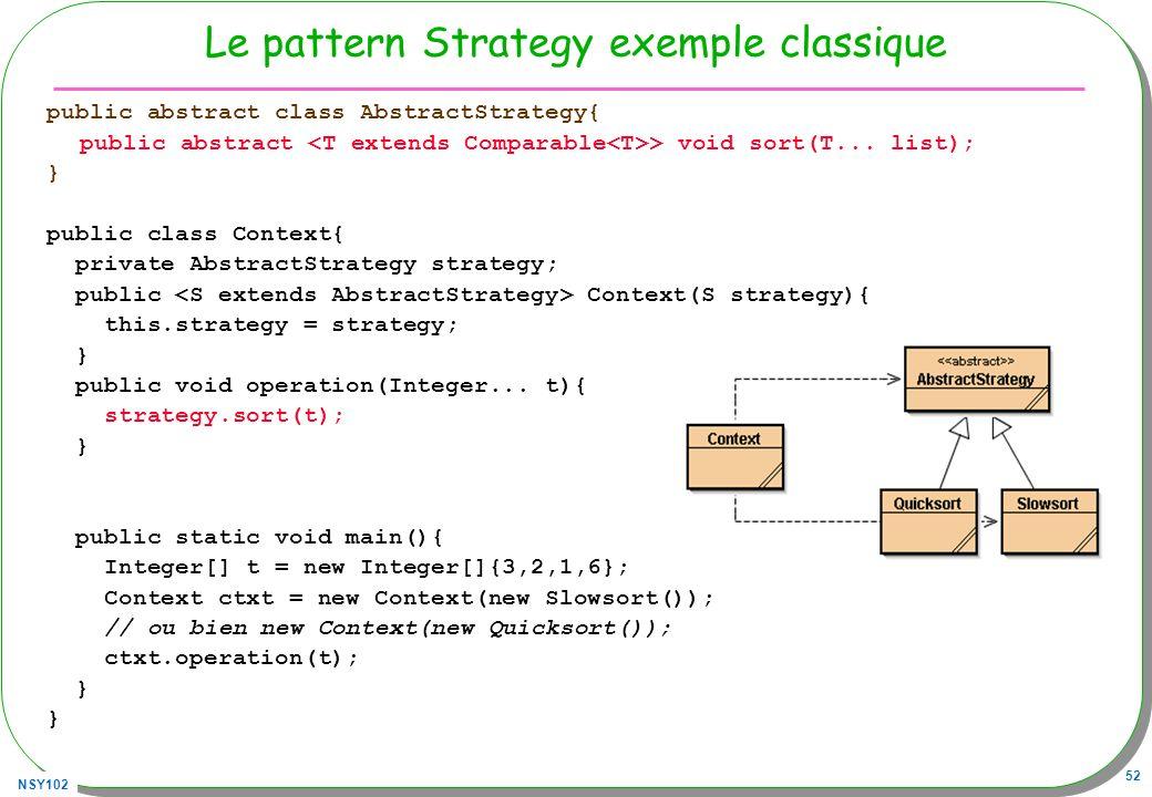 Le pattern Strategy exemple classique
