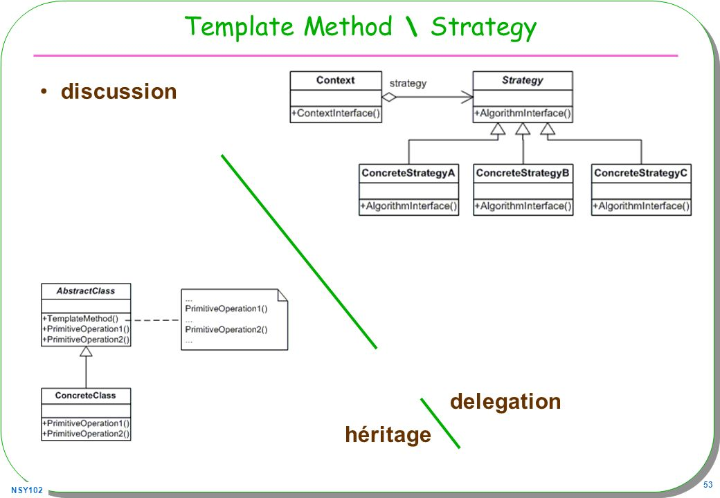Template Method \ Strategy