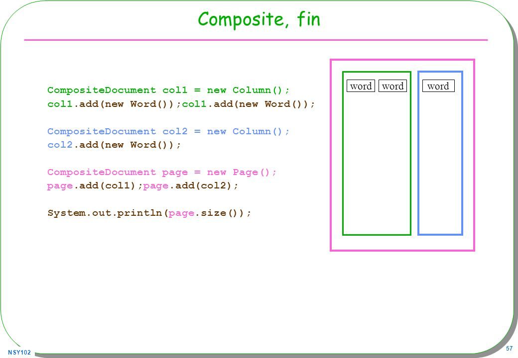 Composite, fin word word word CompositeDocument col1 = new Column();