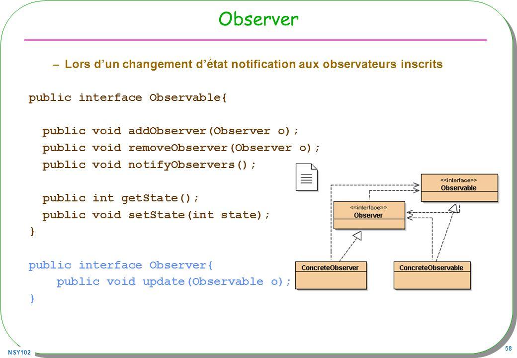 Observer Lors d'un changement d'état notification aux observateurs inscrits. public interface Observable{
