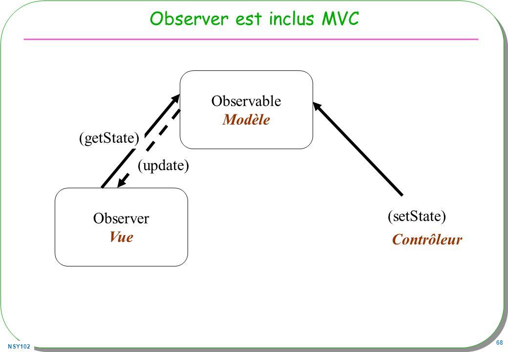 Observer est inclus MVC