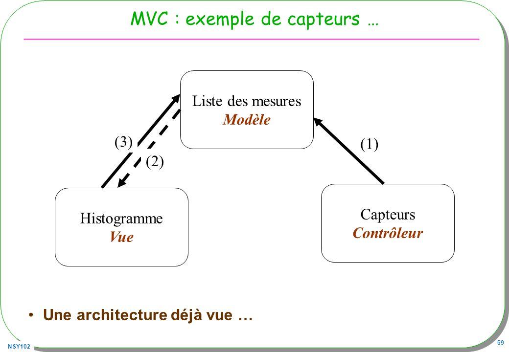 MVC : exemple de capteurs …