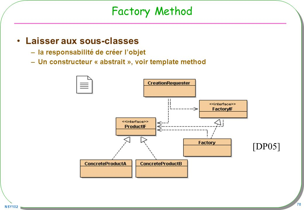 Factory Method Laisser aux sous-classes [DP05]