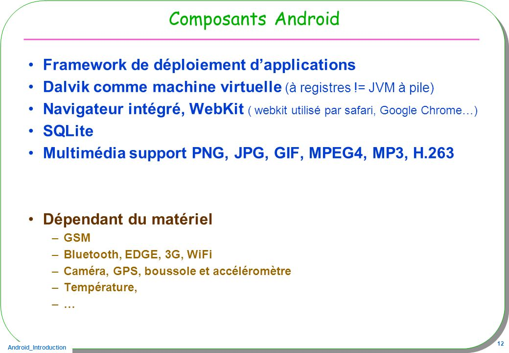 Composants Android Framework de déploiement d'applications
