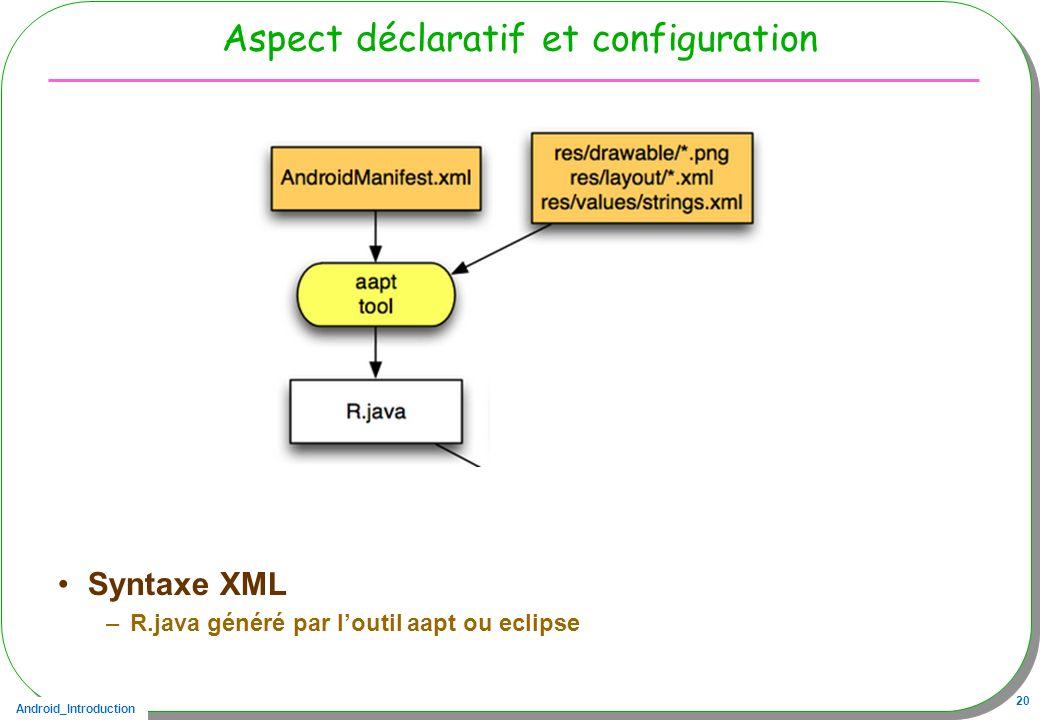 Aspect déclaratif et configuration