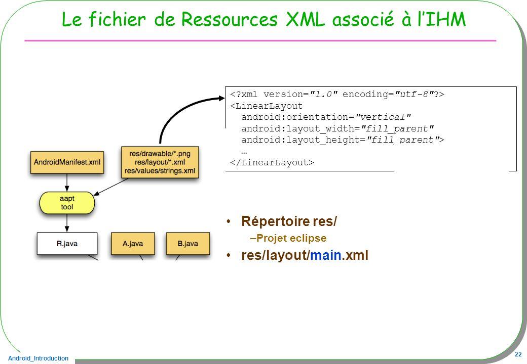 Le fichier de Ressources XML associé à l'IHM
