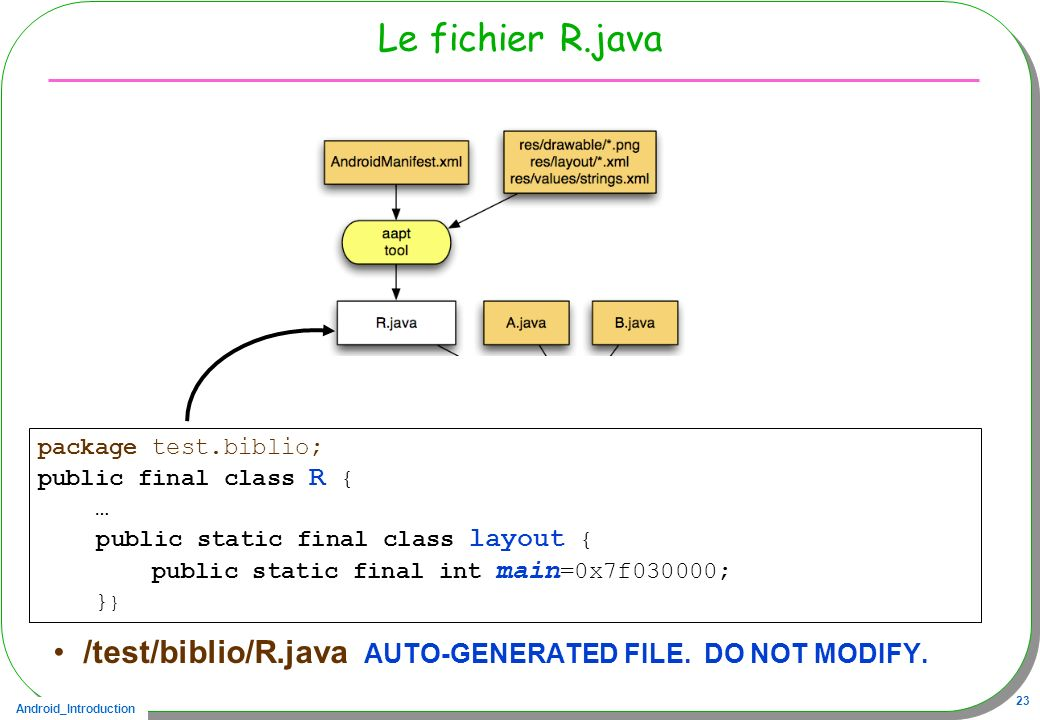 Le fichier R.java package test.biblio; public final class R { … public static final class layout {