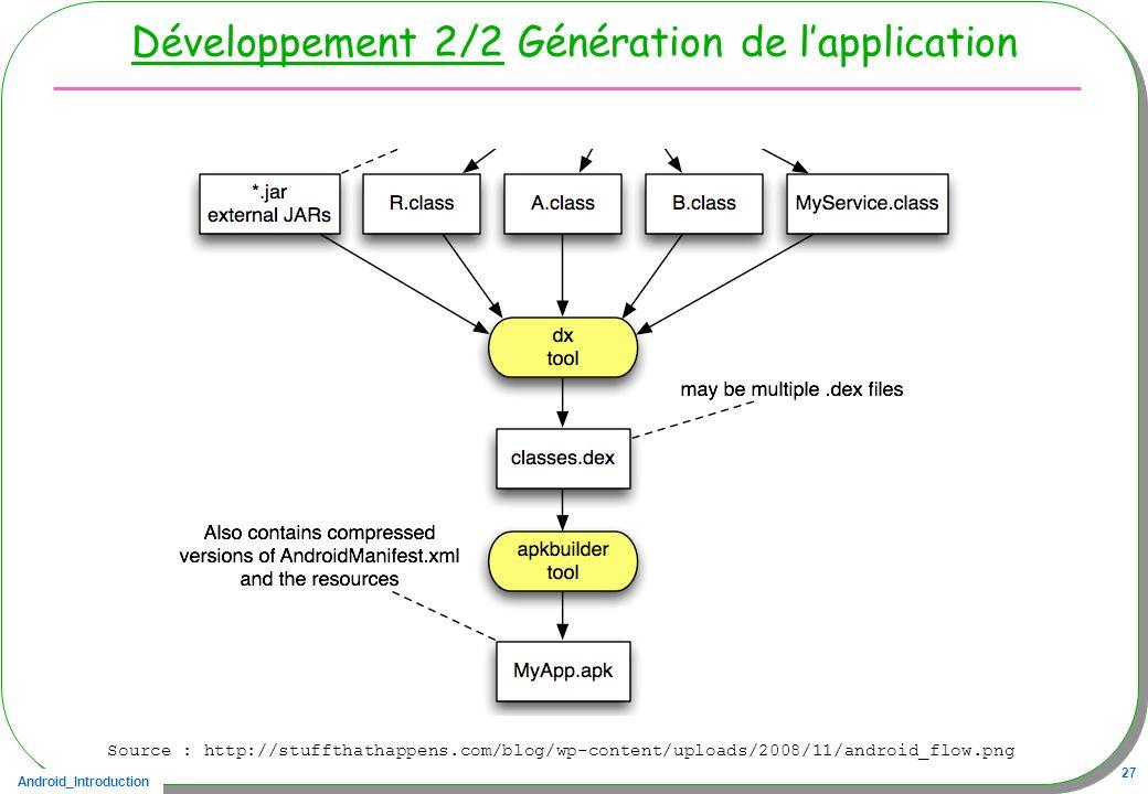 Développement 2/2 Génération de l'application