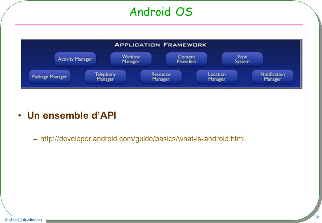 Android OS Un ensemble d'API