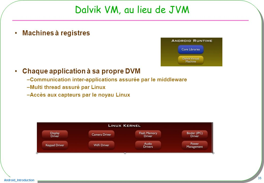Dalvik VM, au lieu de JVM Machines à registres