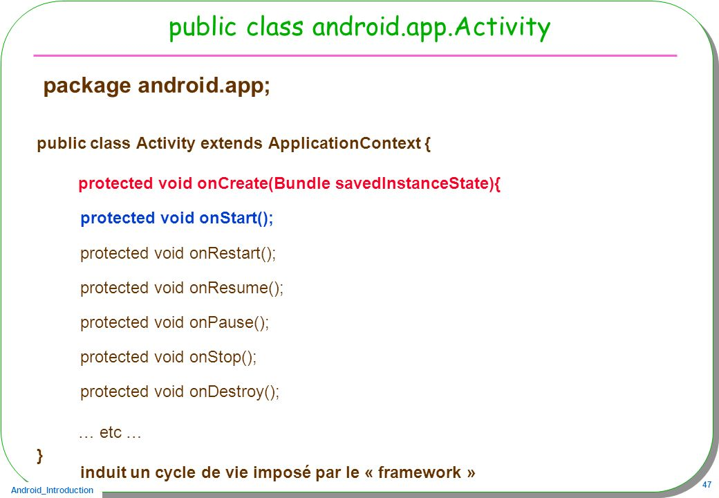 public class android.app.Activity