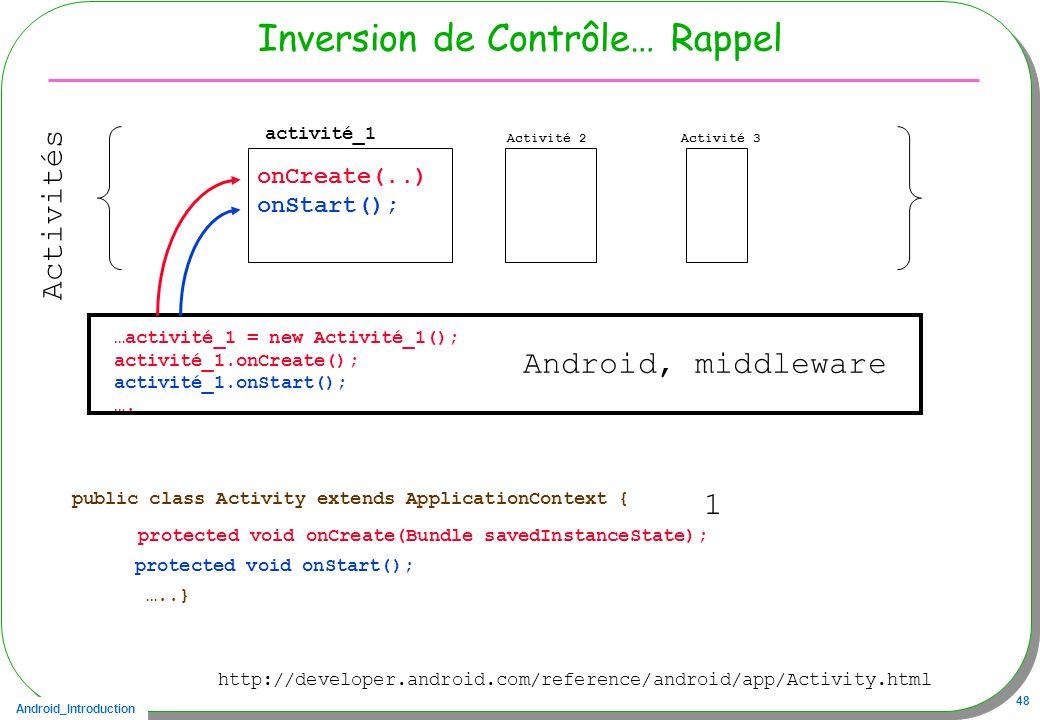 Inversion de Contrôle… Rappel
