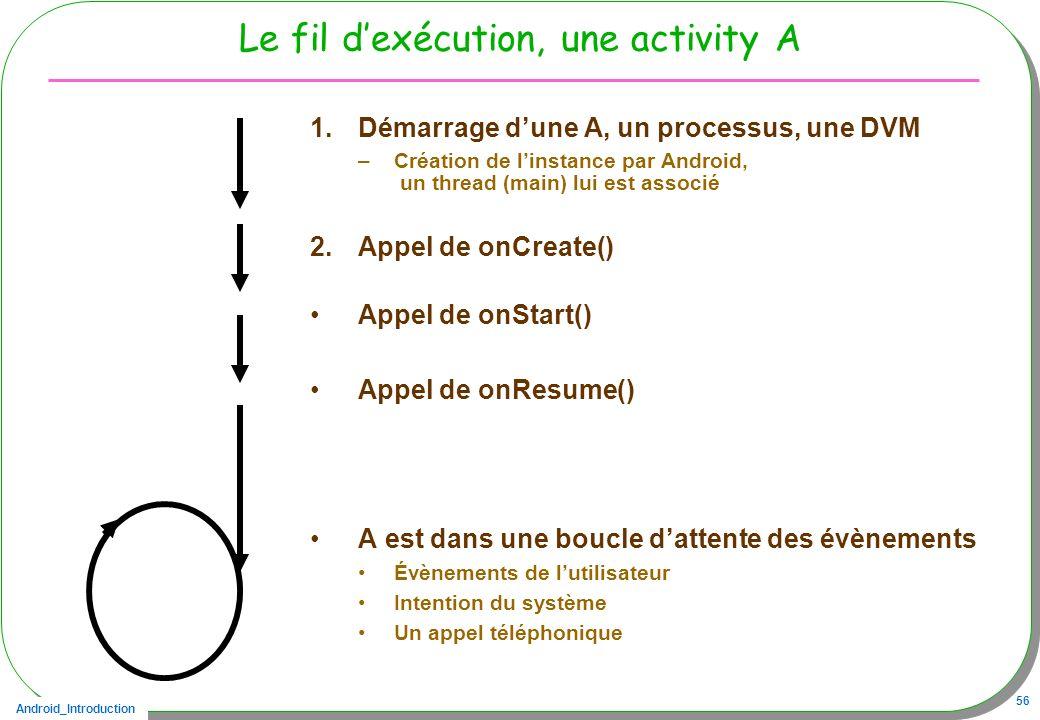 Le fil d'exécution, une activity A