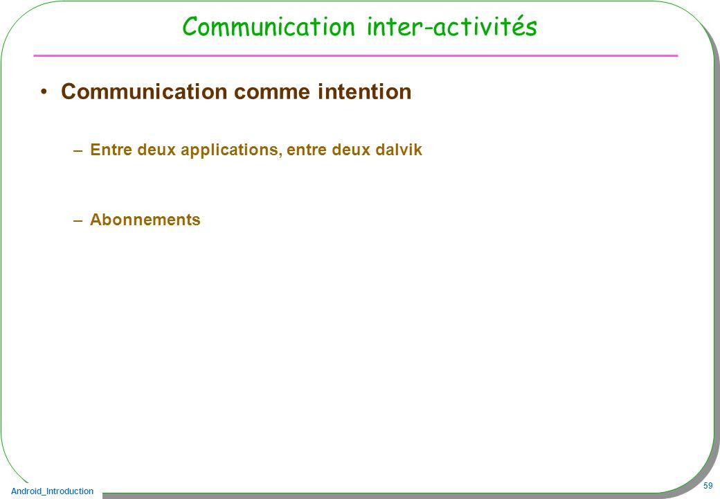 Communication inter-activités