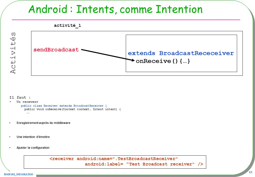 Android : Intents, comme Intention