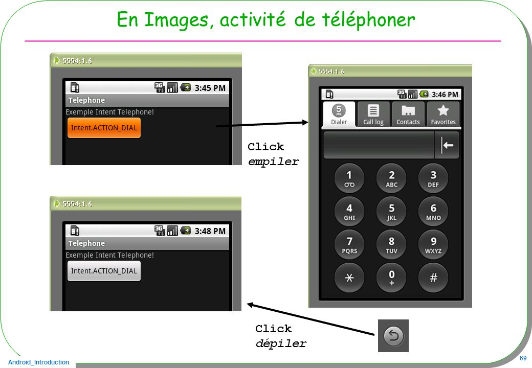 En Images, activité de téléphoner