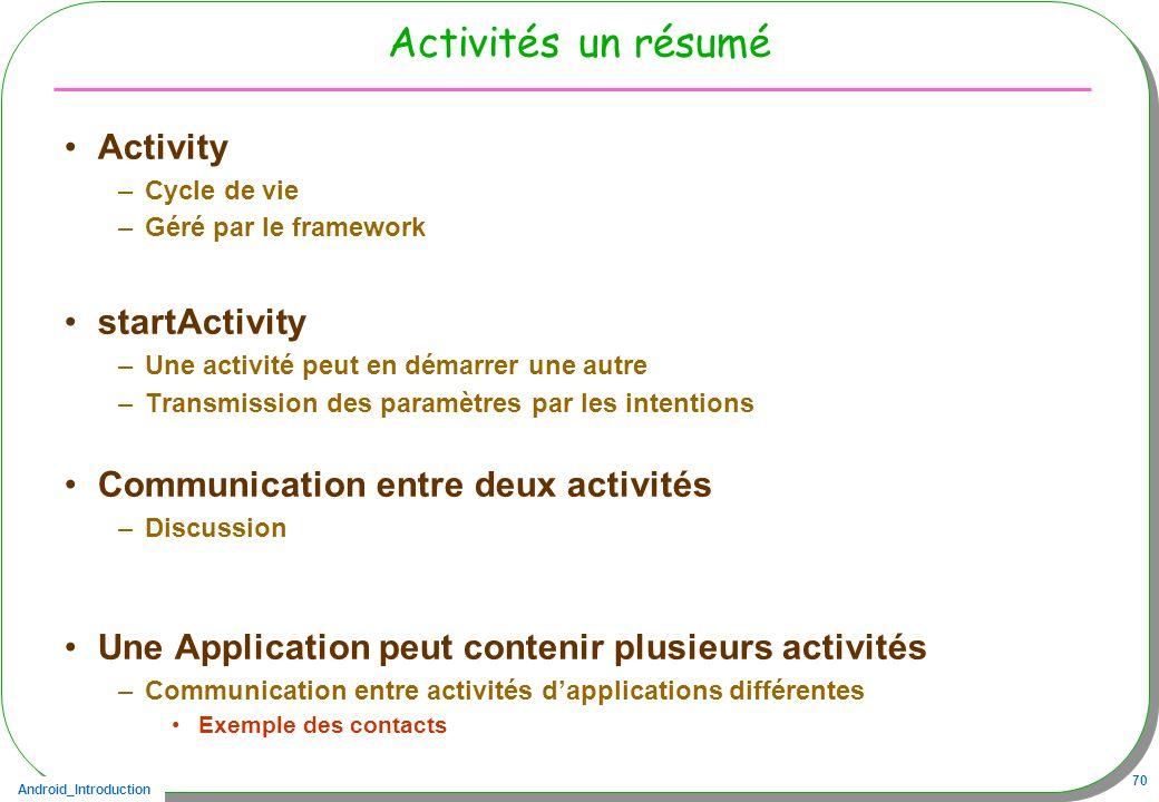 Activités un résumé Activity startActivity