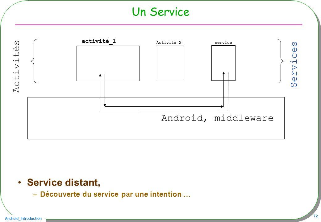 Un Service Activités Services Android, middleware Service distant,
