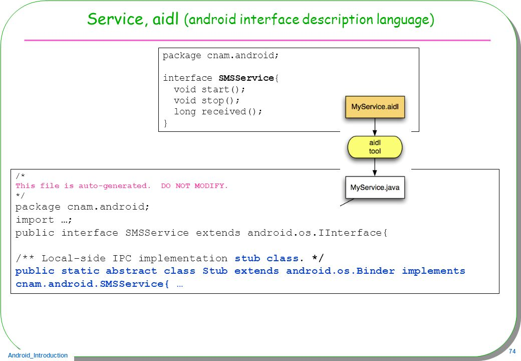 Service, aidl (android interface description language)