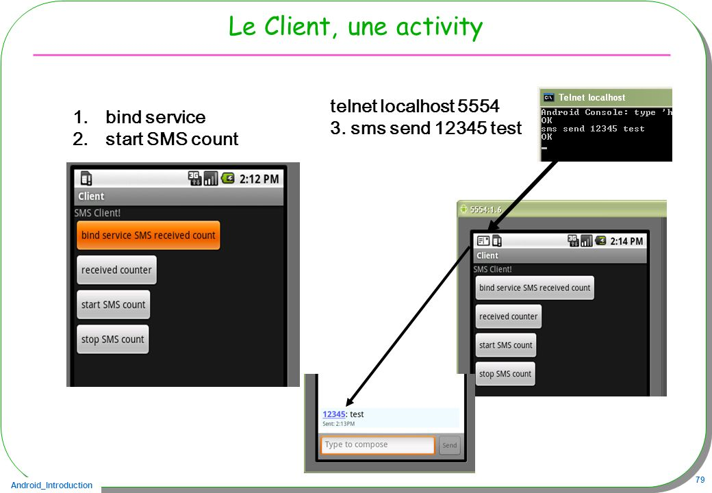 Le Client, une activity bind service start SMS count