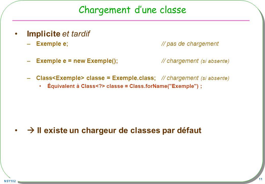 Chargement d'une classe