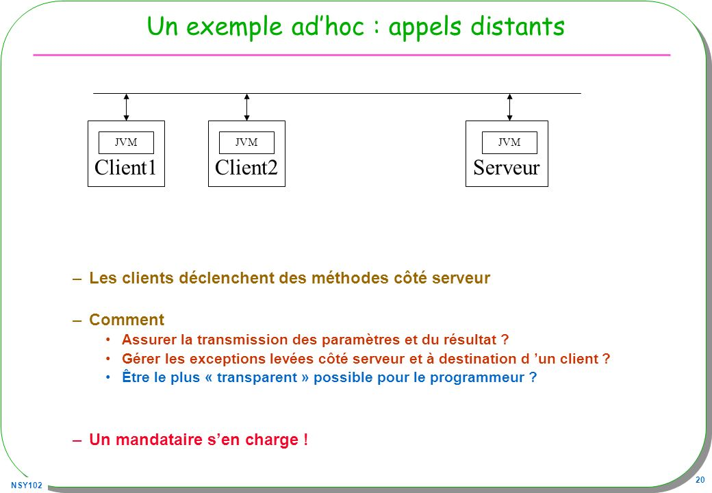 Un exemple ad'hoc : appels distants