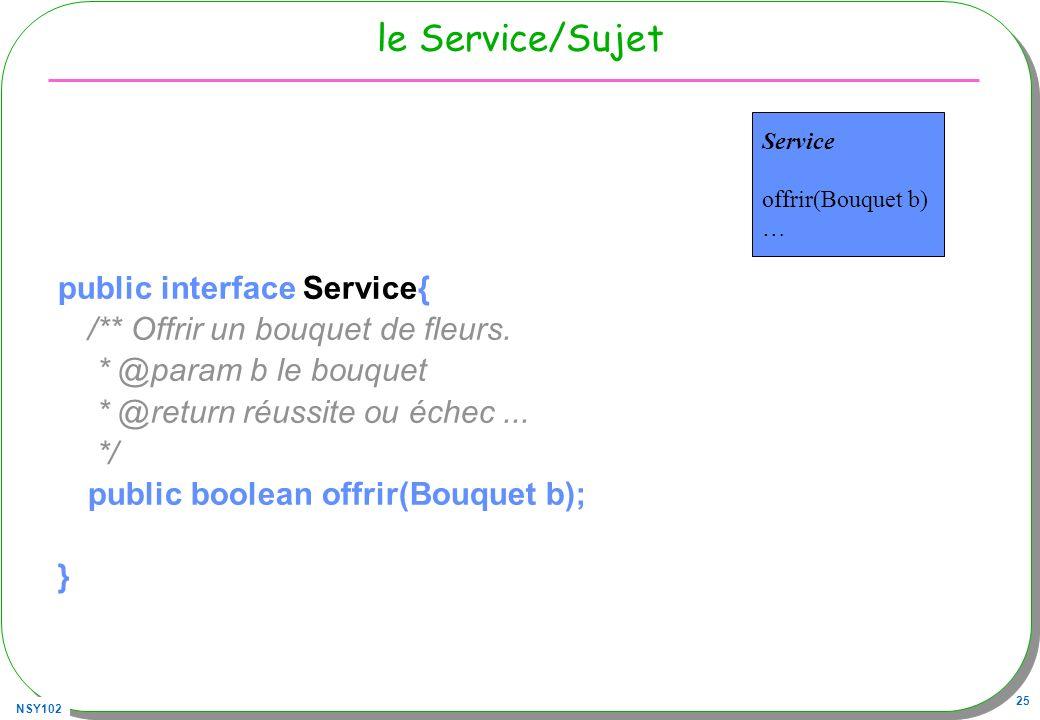 le Service/Sujet public interface Service{