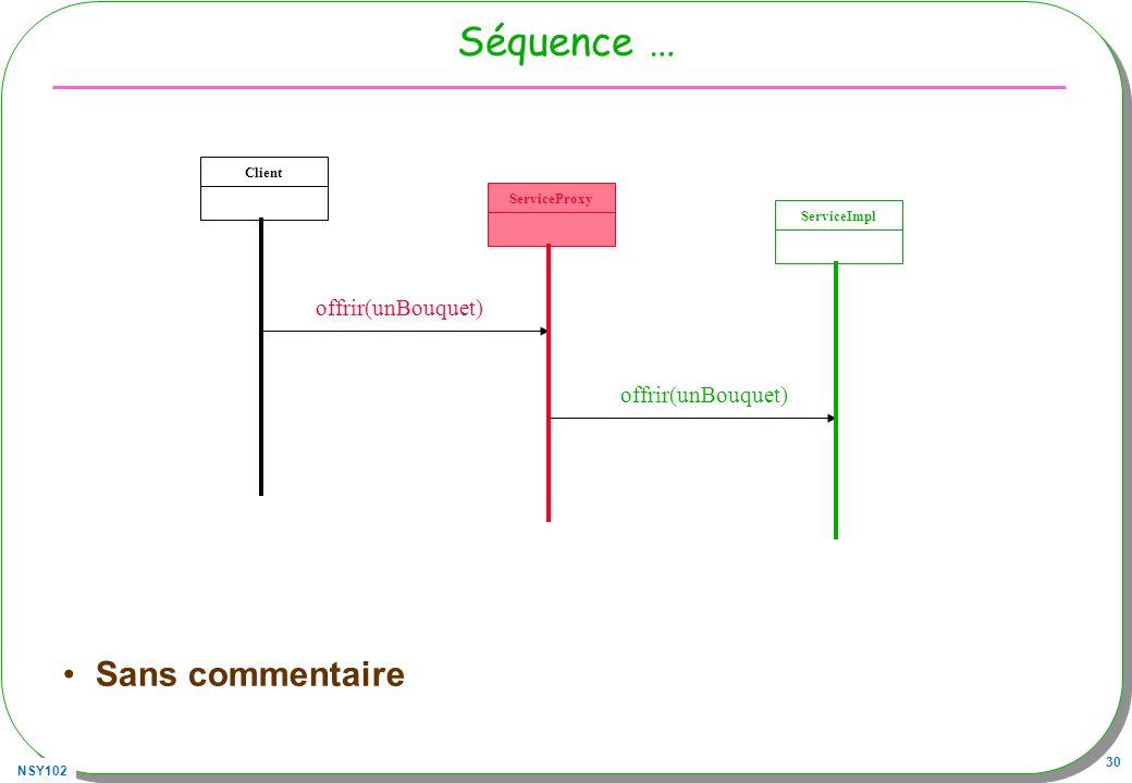 Séquence … Sans commentaire offrir(unBouquet) offrir(unBouquet) Client