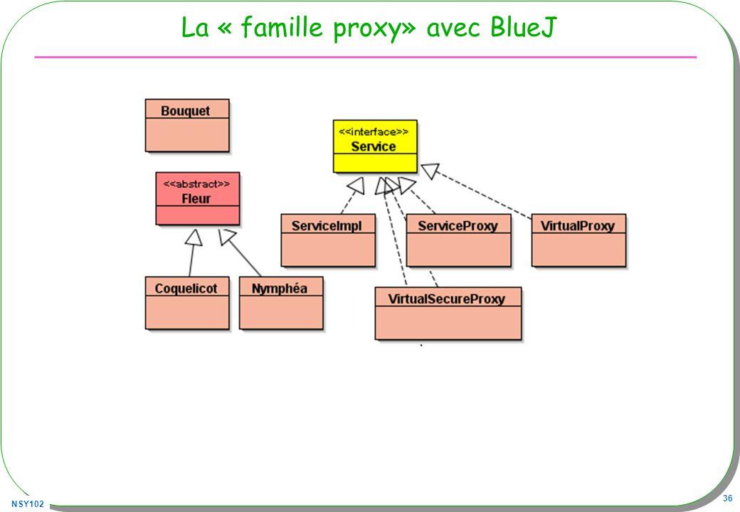 La « famille proxy» avec BlueJ