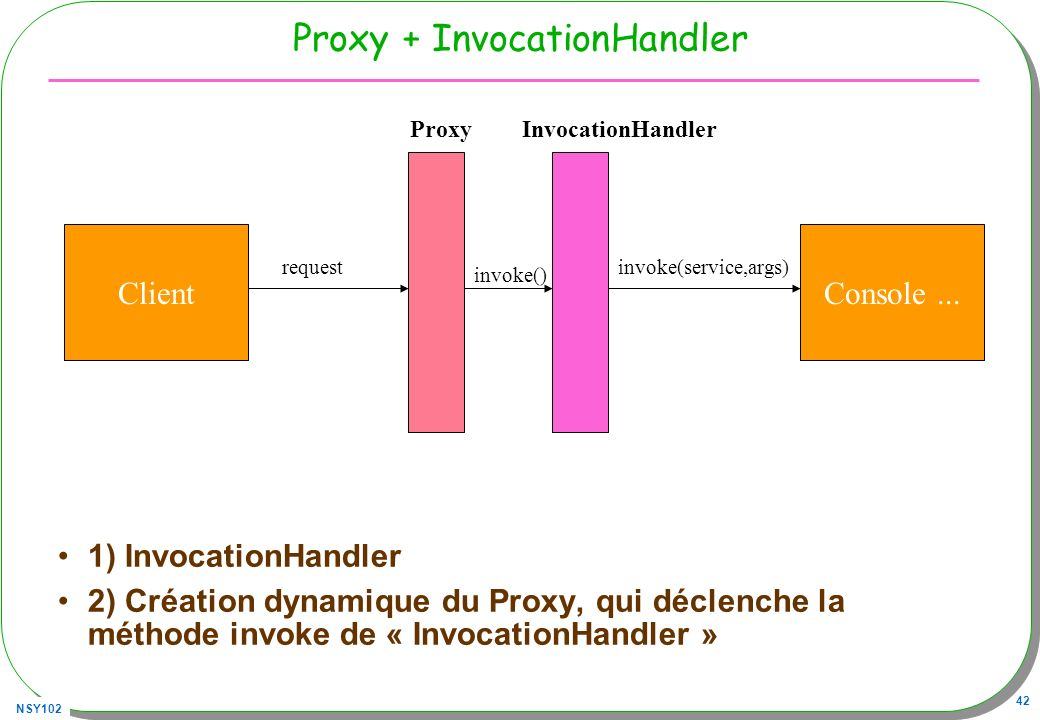 Proxy + InvocationHandler