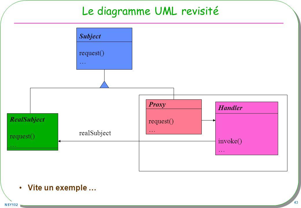 Le diagramme UML revisité