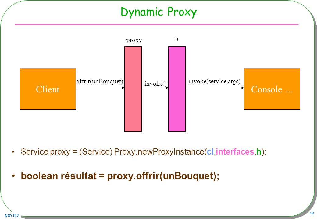 Dynamic Proxy Client Console ...