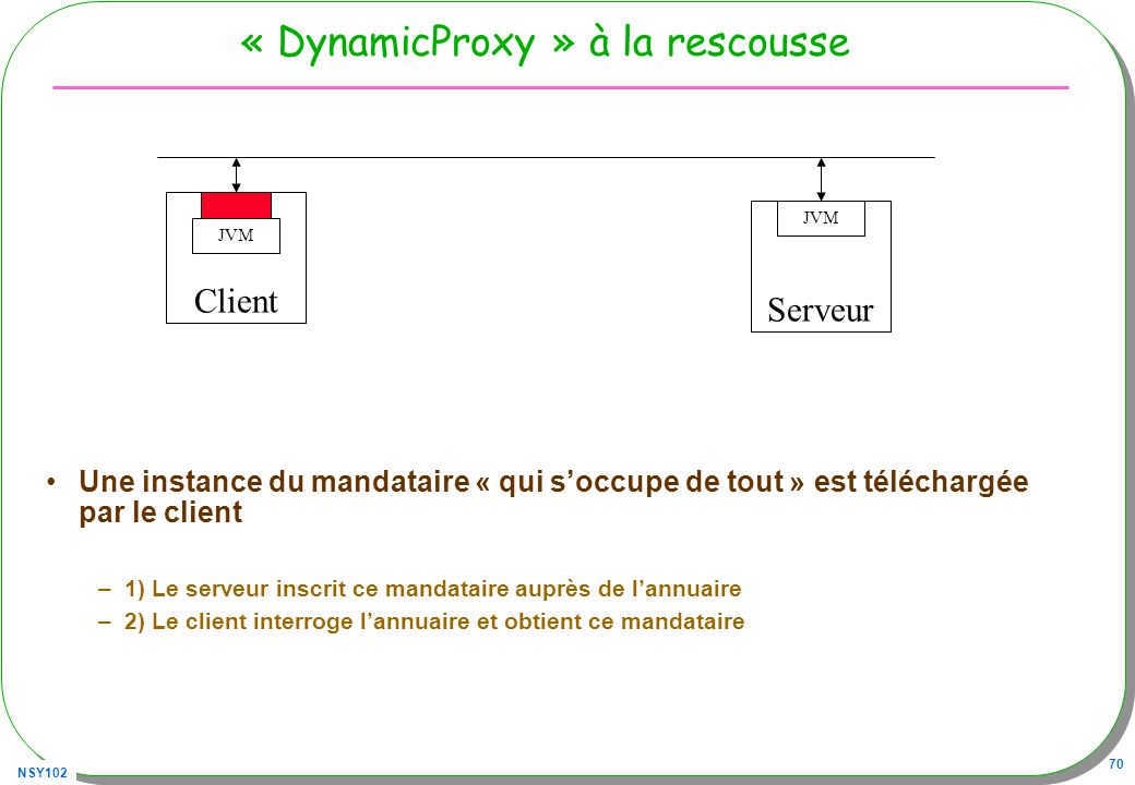 « DynamicProxy » à la rescousse