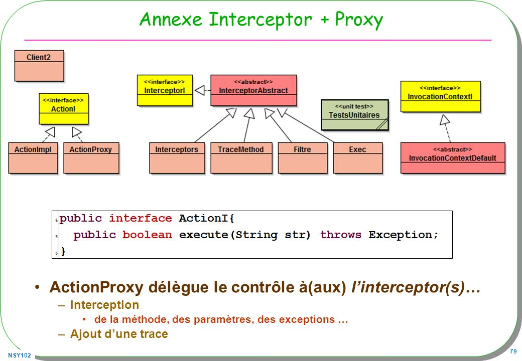 Annexe Interceptor + Proxy