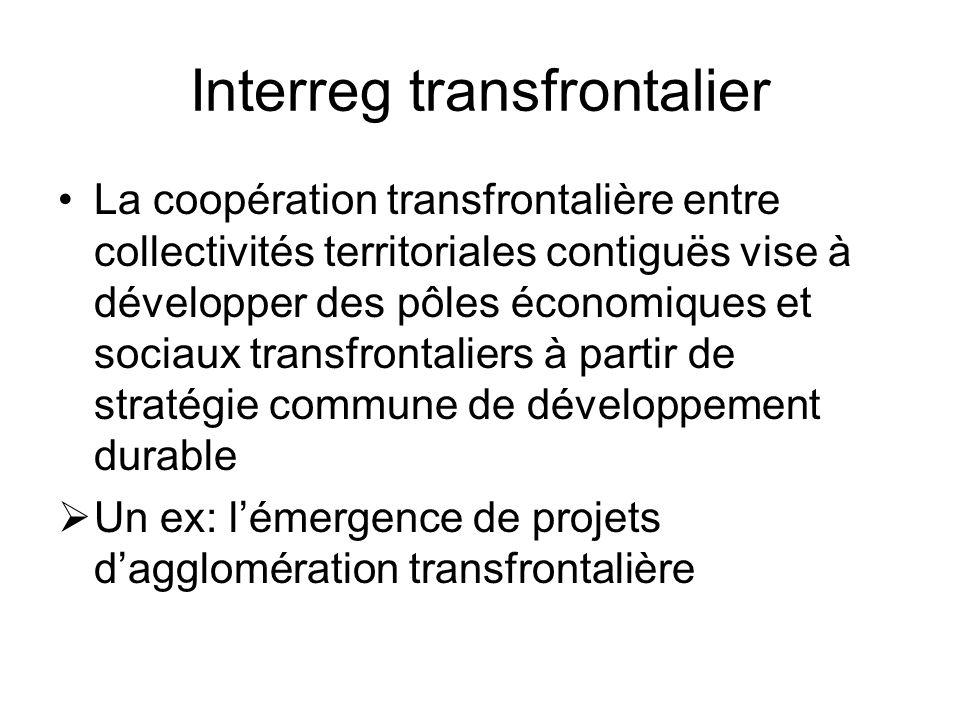 Interreg transfrontalier