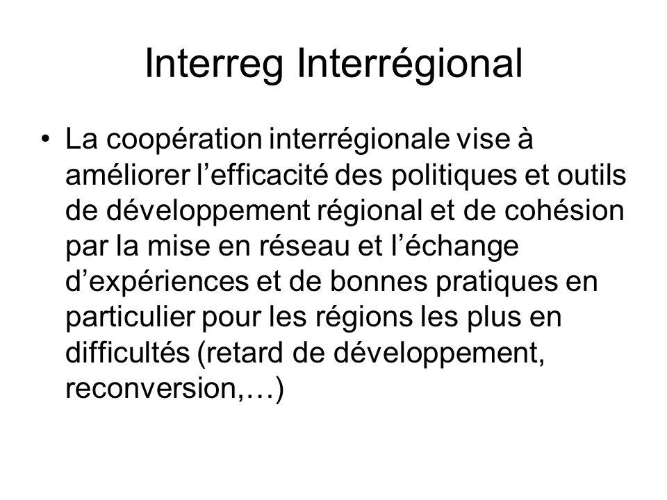 Interreg Interrégional