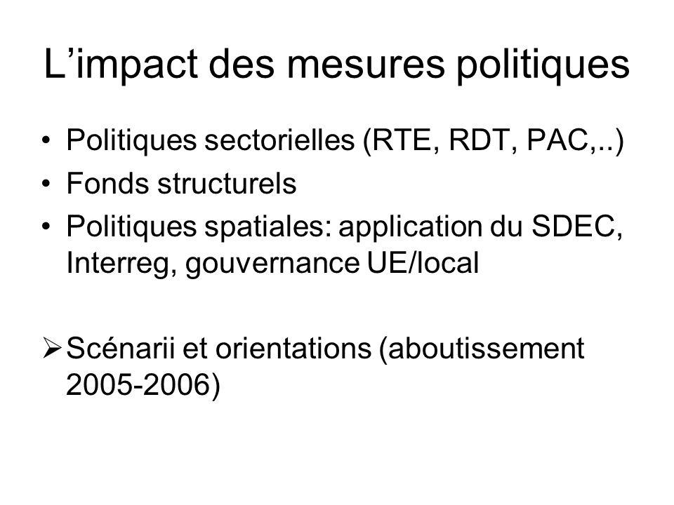 L'impact des mesures politiques