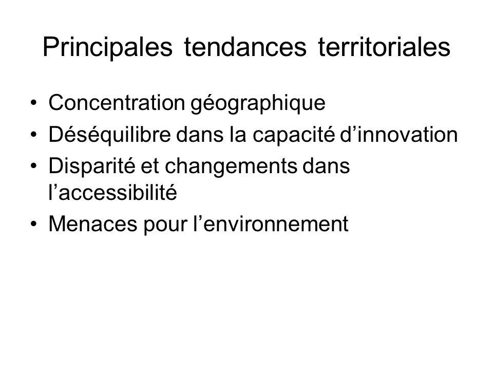 Principales tendances territoriales